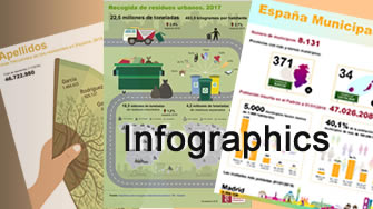 Go to Infographics
